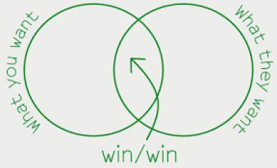 طرح درس از کلمات کلیدی معصوم سازنده (۷)
