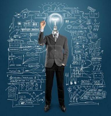 اهداف،نقاط قوت و ضعف و وظیفه فرد،در زمان فعالیت انرژی کهن الگوی آفرینشگر