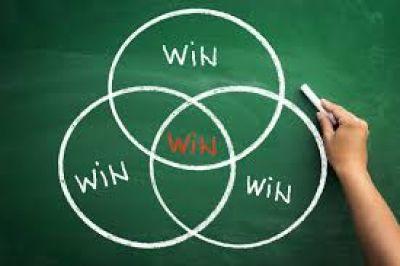 انواع تفکر در خصوص برنده بودن در زندگی روزمره مان (۲)